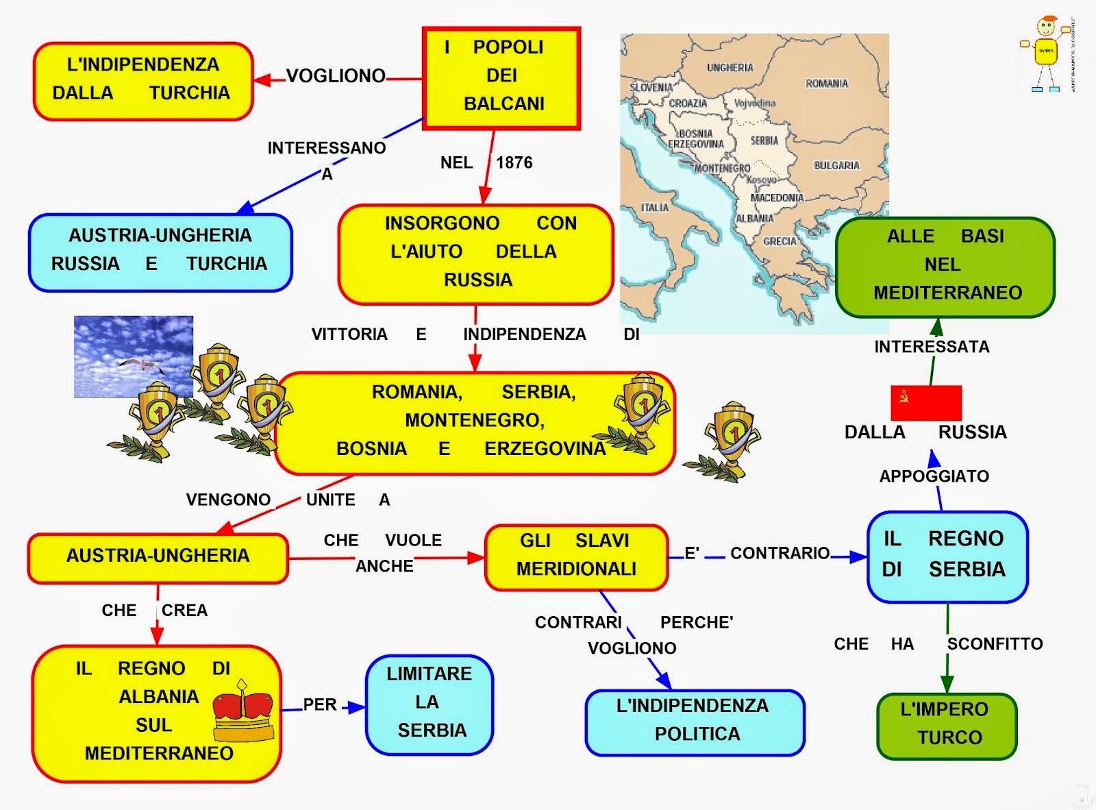 Mappa concettuale i balcani - Mappa di ungheria ed europa ...