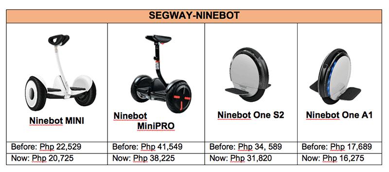 Segway by Nineboy