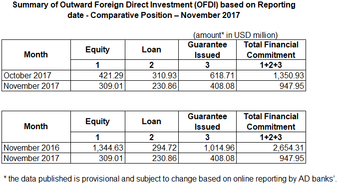 Outward Foreign Direct Investment (OFDI) - November 2017 India