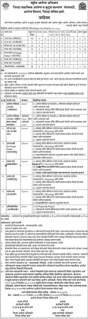 Zilla Parishad Thane Recruitment 2017