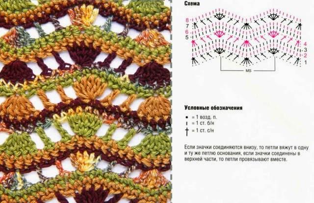 Tunica de Crochet para ir a la Playa Patron