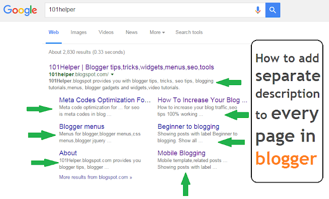 how to add separate descripiton to each post in blogger