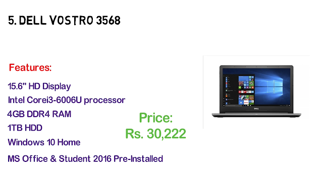 Dell laptop price