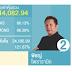 คนเทเลคอมติดอันดับ 2 ของเศรษฐีหุ้น ปี 2560 ให้นายพิชญ์ โพธารามิก โดยถือหุ้นมูลค่ารวม 44,082.93 ล้านบาท