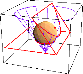 Geometry of the Conic Sections, 2D | www.MathEd.page