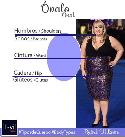 Tipos de Cuerpo Mujer: Òvalo / Women Body Types: Oval  L-vi.com by LuceBuona