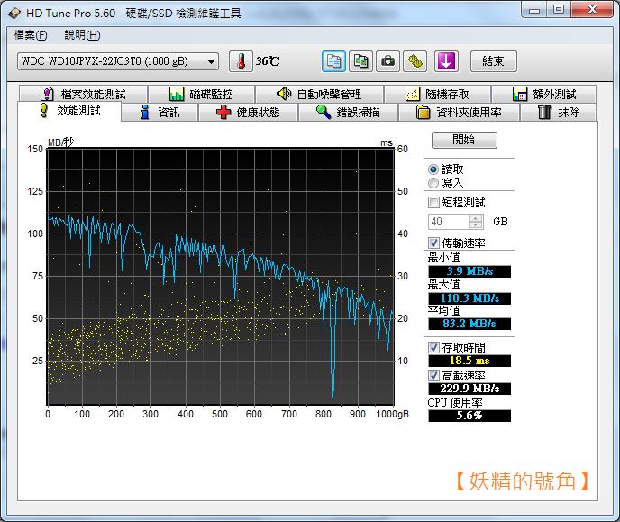 Image%2B001 - HD Tune Pro 5.60 Portable 免安裝繁體中文版 - 主流的硬碟檢測維護工具