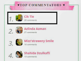 Menang top commentor di Blog Seindahcerita.blogspot