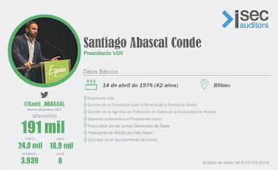 https://www.isecauditors.com/downloads/infografias_2019/santiago-abascal.png