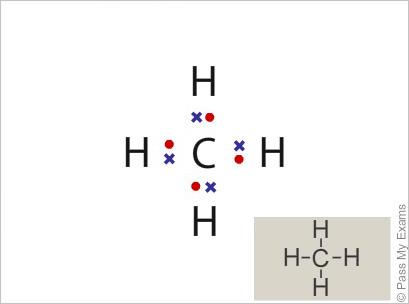 electron dot diagram of methane electron dot diagram ionic bonds savvy chemist gcse ocr gateway chemistry c2 3a c carbon