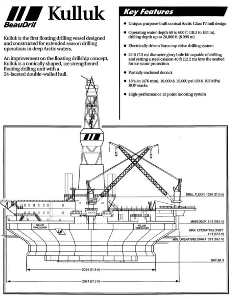 Oil-Electric: Drama on the High Seas: Kulluk