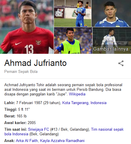Ahmad Jufrianto Profil Biografi Pemain Sepak Bola Dunia