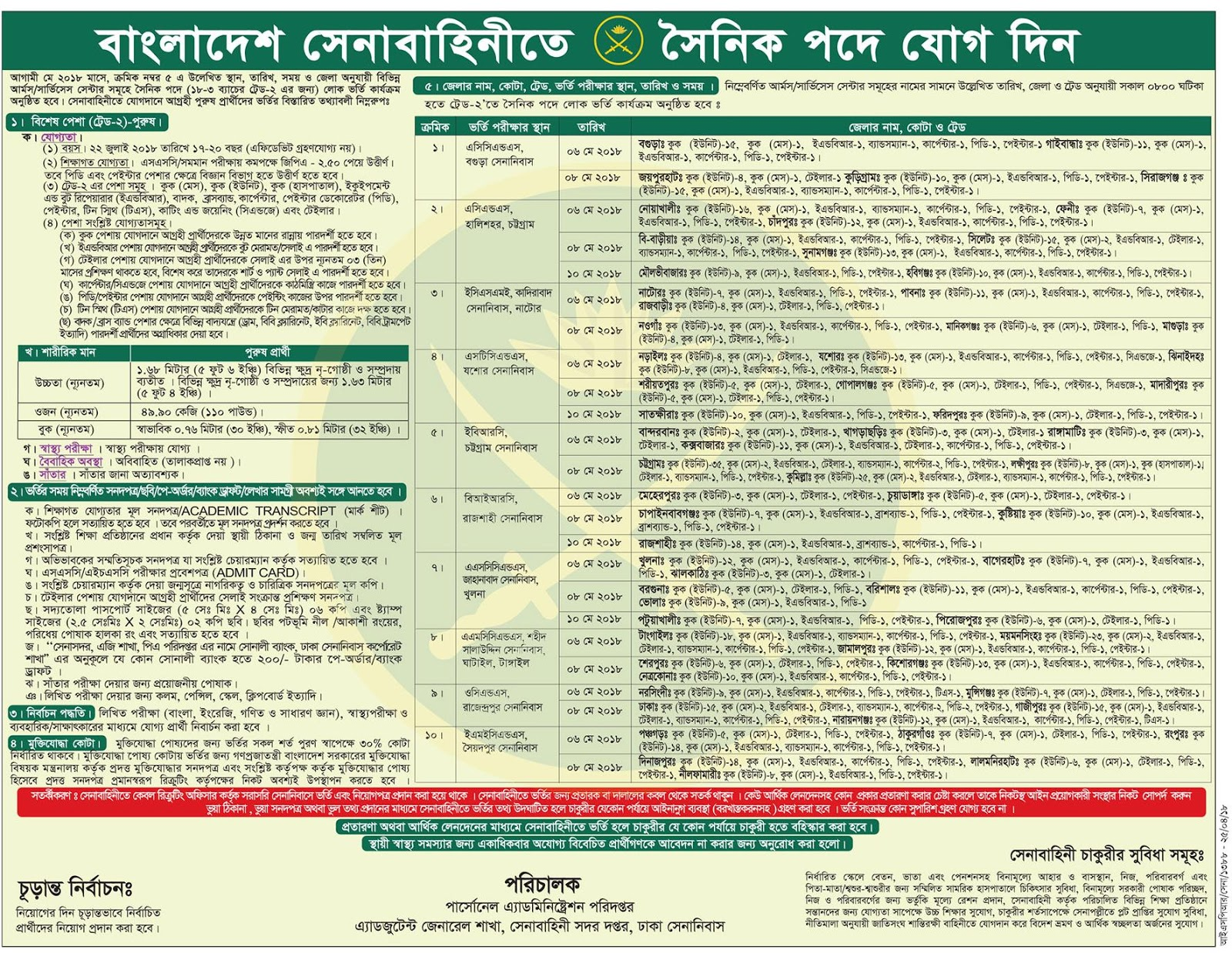 Bangladesh Army Special Occupation Sainik Recruitment Circular 2018