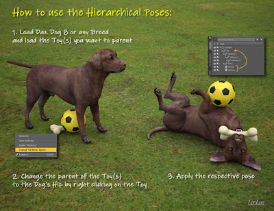 How to use Hierarchical poses