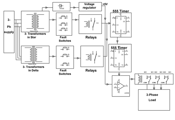 solid state relays modern device