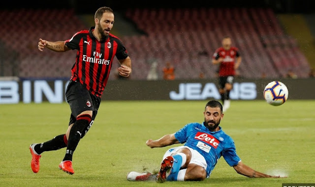 AC Milan vs Dudelange