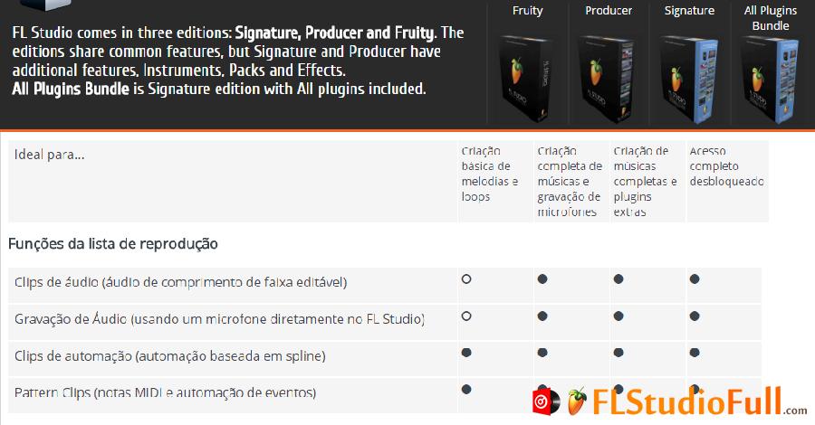 FL Studio - Diferença entre as versões