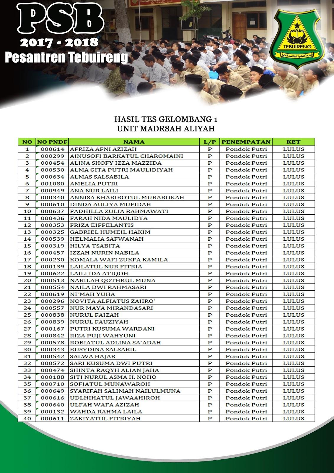 Madrasah Aliyah Putri 1