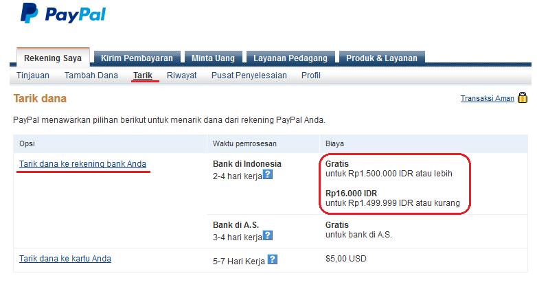 Mencairkan Saldo Paypal ke Bank Lokal Indonesia