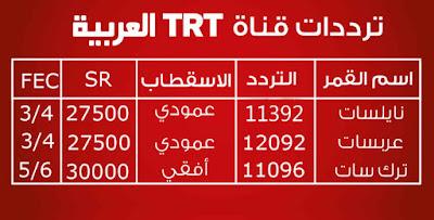 تردد قناة تى ار تى TRT  على جميع الاقمار , نايل سات وعرب سات وقمر ترك سات لعام 2018