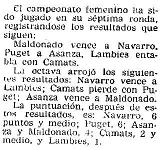 Campeonato Femenino de Ajedrez de Catalunya 1955 en Mundo Deportivo del 6 de mayo de 1955