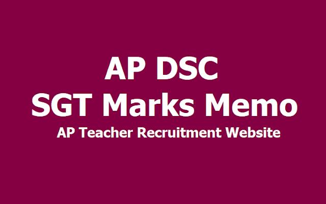 AP DSC SGT Marks Memo 2019 Download from AP Teacher Recruitment Website