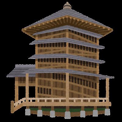 会津さざえ堂のイラスト