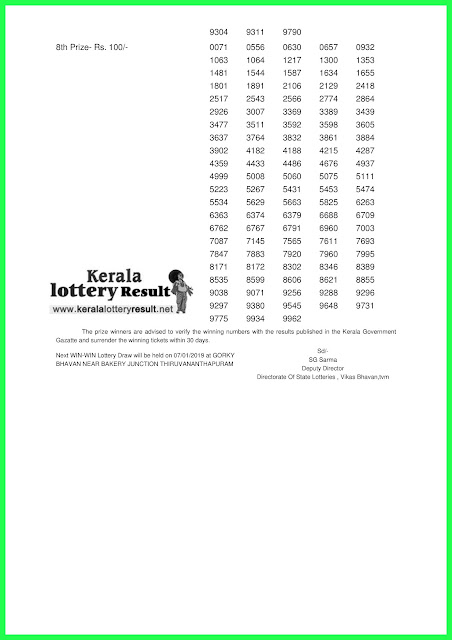 31-12-2018 WIN WIN Lottery W-493 Results Today - kerala lottery result