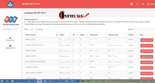 monitoring pip sd 2017