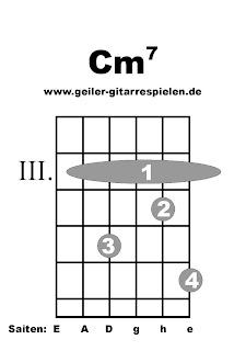 C-Moll-Sieben-Griff für Gitarre