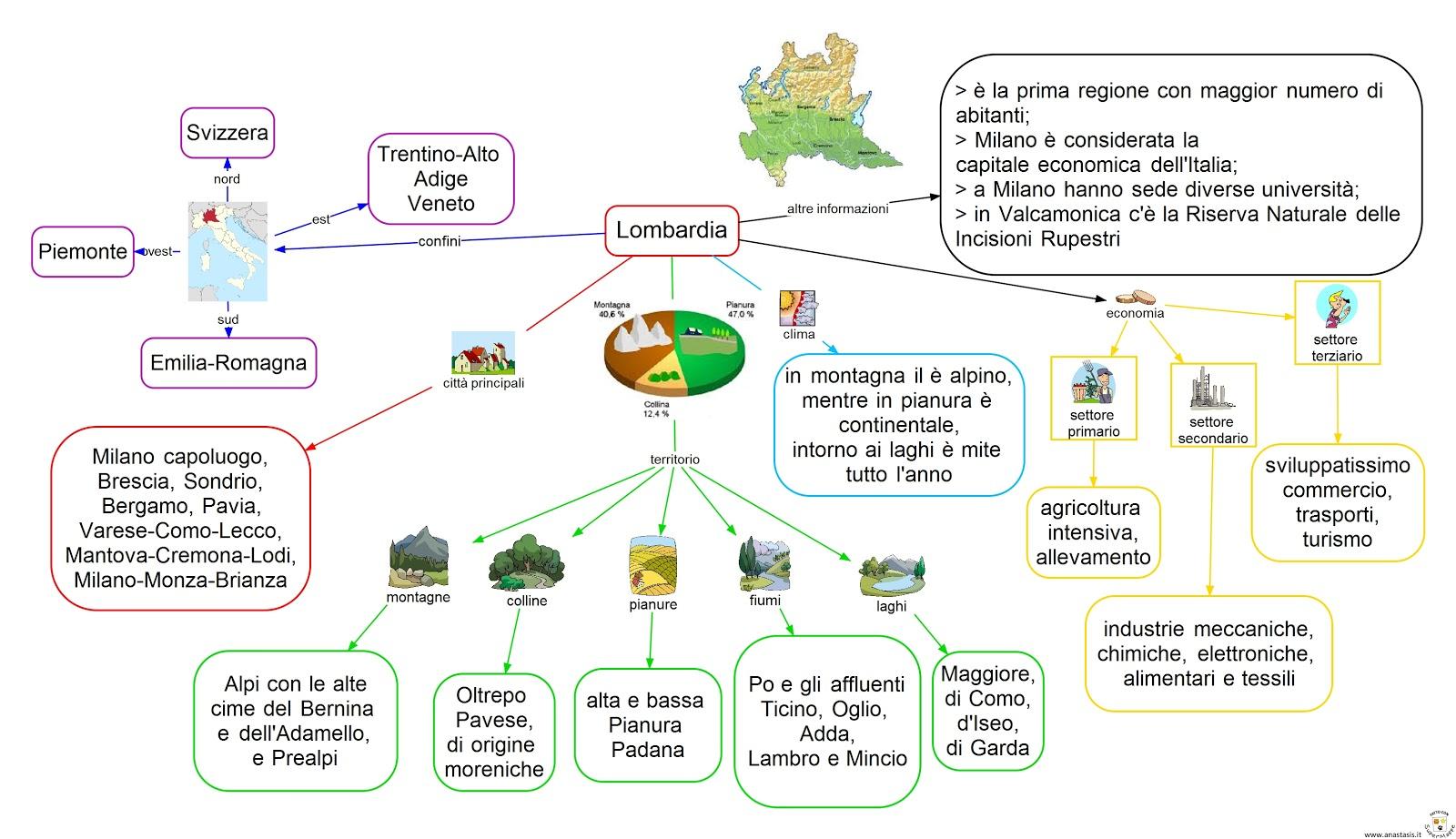 Paradiso Delle Mappe Lombardia