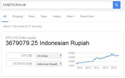 Kurs Dolar ke Rupiah Chrome