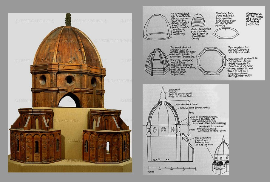 Kenney Mencher 15th C Brunelleschi And Florence Cathedral Cc