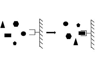 Afbeelding 1. Principe van affiniteitsadsorptie (Sleutel-Slot-principe). In: Medicijnen binden in het toilet: CatchAmed