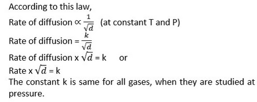 law of diffusion of gases Descriptions and risk management plans of all demos used in demo shows demo shows graham's law: diffusion of ammonia gas and hcl(g.