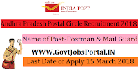 Andhra Pradesh Postal Circle Recruitment 2018– 245 Postman & Mail Guard
