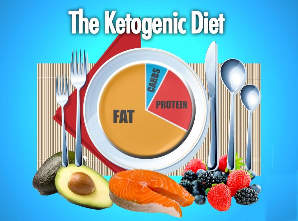 High 10 Tehnicicheie Profesioniștii folosesc pentru dieta de slabit