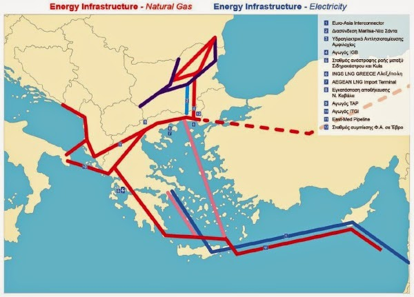 Energy infrastucture - Natural Gas.