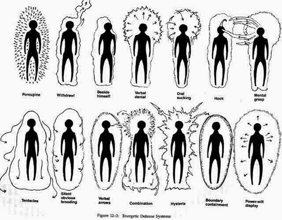 Humans Draw Energy From Each Other the Same Way Plants Do 14-energy-types