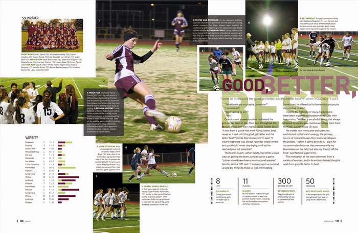Cool Yearbook Page Layouts – Home Exsplore