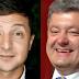 Вибори президента України: Зеленський переміг Порошенка з трикратною перевагою - екзит-полл