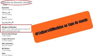 #EuQuero10Medidas no topo do mundo