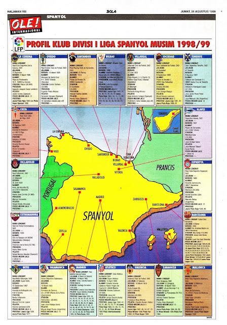 PROFIL KLUB DIVISI I LIGA SPANYOL MUSIM 1998/99