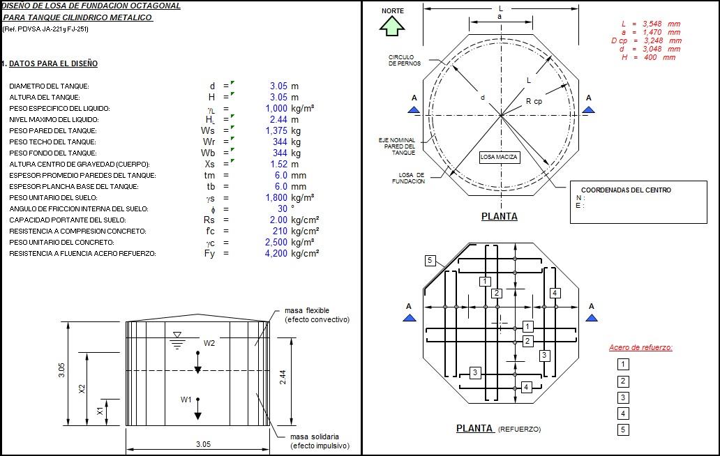 Diseño de losa de fundación para tanque cilíndrico metálico