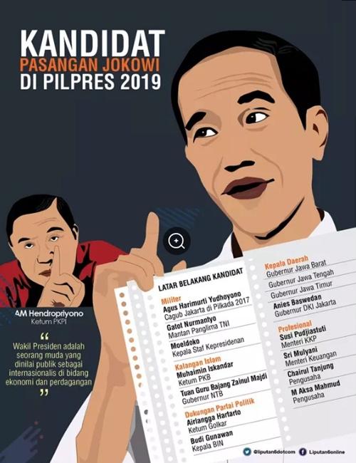 Biografi Profil Biodata Daftar 10 Kandidat Cawapres Pendamping Jokowi