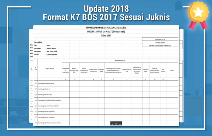 Contoh Format K7 BOS 2017 Sesuai Juknis