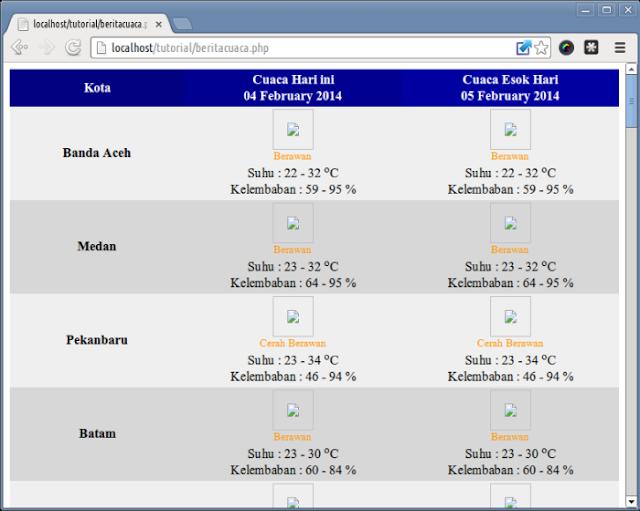 MENAMPILKAN DATA Cuaca DARI SITUS BMKG KE WEBSITE KITA DENGAN PHP CURL