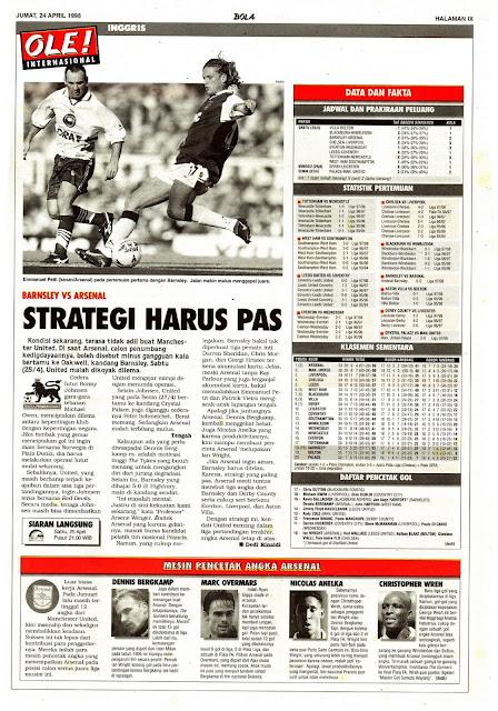 BARNSLEY VS ARSENAL STRATEGI HARUS PAS