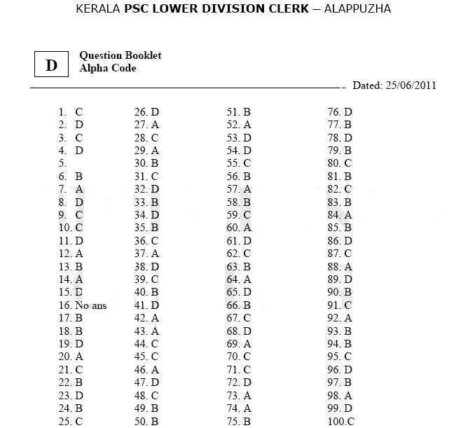 Kerala PSC LDC Alappuzha 2011 Answer key and Question
