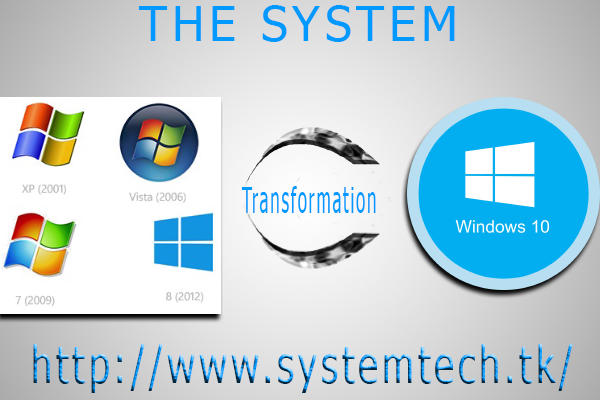 How to Transformation  windows vista/xp/ 7/8/8.1 to windows10